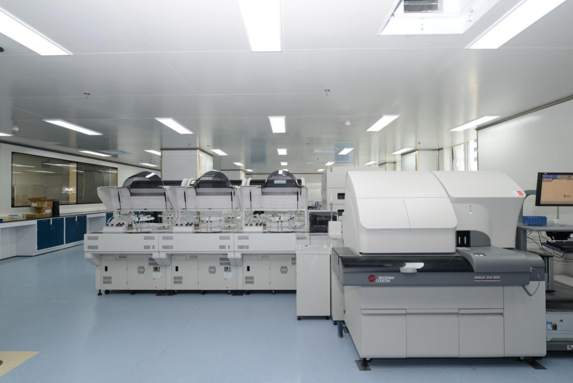 贝克曼库尔特国际示范实验室